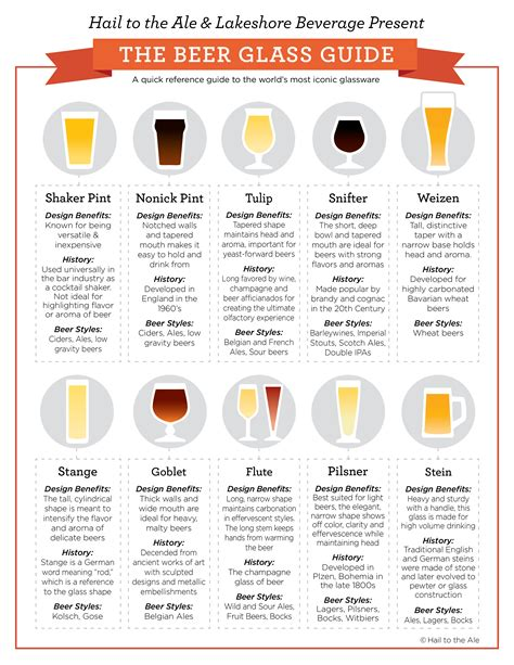 barware glasses guide hail to the ale s beer glass guide worth a thousand beers
