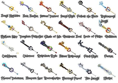 doodle a of light in the kingdom of darkness list of keyblades from kingdom hearts 2 my top favorite