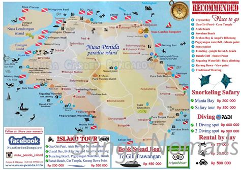 Nusa Penida backpacking guide. Bali 20 years ago   Stingy