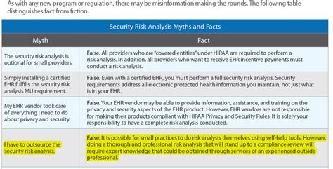 meaningful use security risk analysis template hipaa security for meaningful use myths and facts