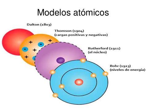 modelo atomico de democrito modelos atomicos