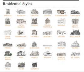 Building Styles Residential Home Styles From Realtor Magazine My Books