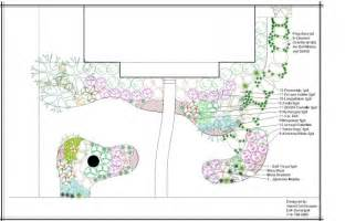 landscape drawing templates landscape design lewisville tx impact landscapes
