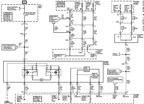 2002 gmc trailer wiring diagram various information and pictures about the diagram 2003 gmc envoy wiring diagram dogboi info