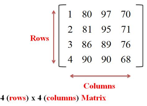 pattern matrix spss youtube matrices