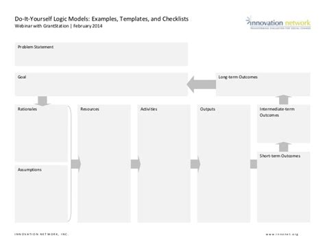 logic model template powerpoint logic model template