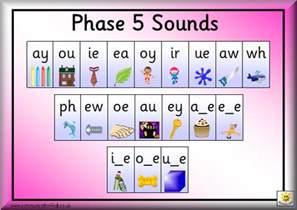 Phoneme Mats by Phonics