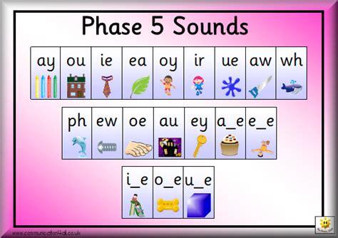 Phase 4 Phonics Sound Mat by Phonics