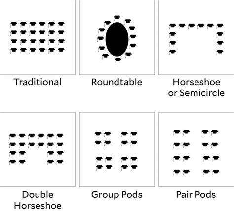 classroom layout benefits best 25 classroom seating arrangements ideas on pinterest