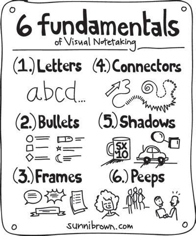 fundamentals of robotics fun 0615898939 117 best doodle notes and more images on funny science doodling journal and giraffes