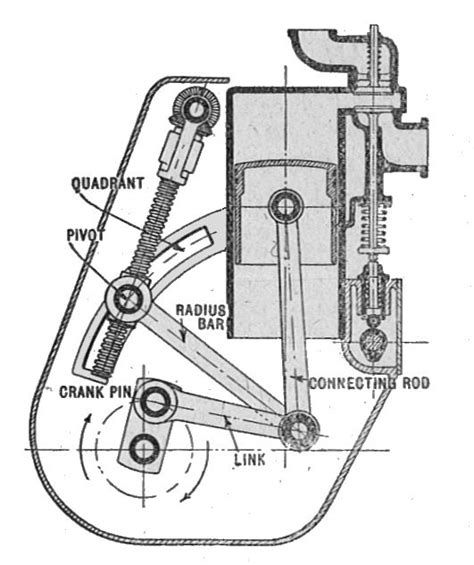 design definition in mechanical linkage mechanical wikipedia