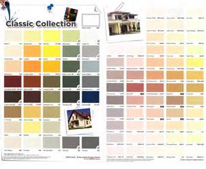 Nippon Exterior Paint - koleksi katalog warna cat rumah exterior house paint colour code sz my shop zone malaysia