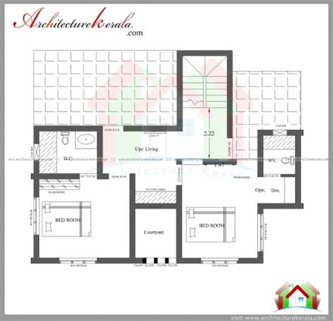 3 Bedroom House Plans Kerala House Plan Ideas House Plan Ideas