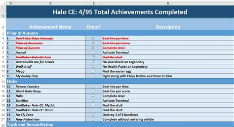 all halo mcc interactive achievement spreadsheet se7ensins gaming community