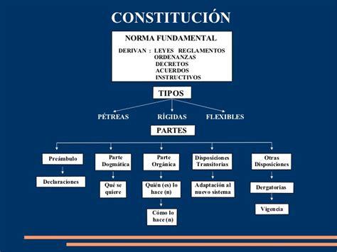 tipo de gobierno en ecuador nueva estructura del estado