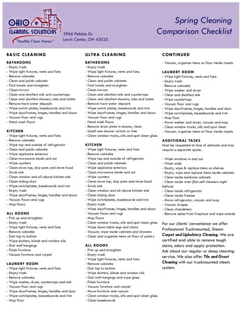 deep cleaning house checklist 100 spring cleaning list your cleaning checklist