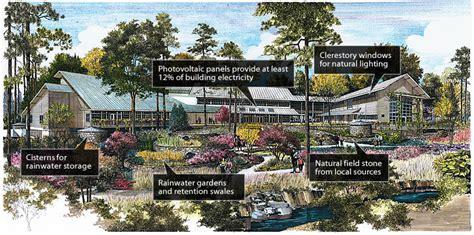 Unc Botanical Garden Calendar Bowen Ehs