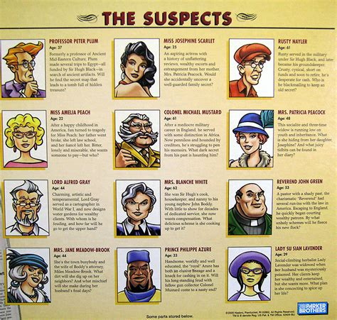 clue suspect card template news and clues carthago delenda est