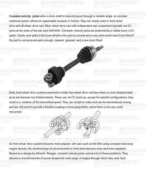 wyattroyce s articles tagged quot what does a cv axle do
