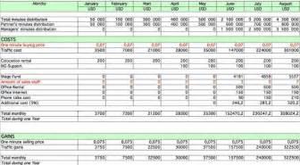 exemple de business plan pdf gratuit document