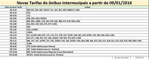 tabla de iva 2016 colombia newhairstylesformen2014com tabla de retenciones ao 2016 dian