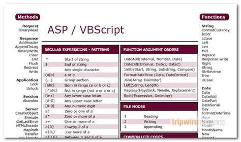mysql date format regular expression 60 very useful cheat sheets for web developers