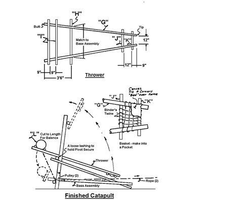 catapult diagram ballista diagram related keywords ballista diagram
