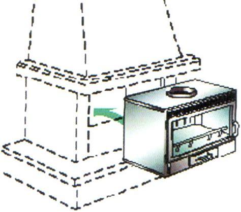 stufe da inserire nel camino schema ventilazione camino fare di una mosca