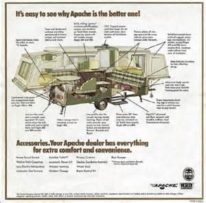 Rv Interior Decorating Apache Pop Ups On Pinterest Popup Camper Pop Up Campers