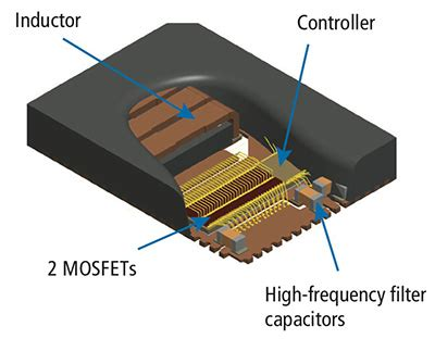 intel integrated inductor the advantages and drawbacks of dc to dc voltage converters with integrated inductors use