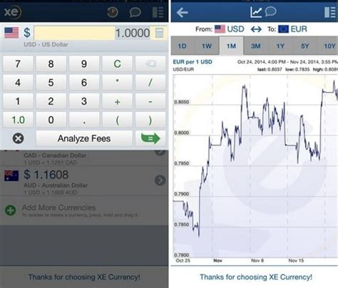 currency converter xe historical top currency converter app gci phone service