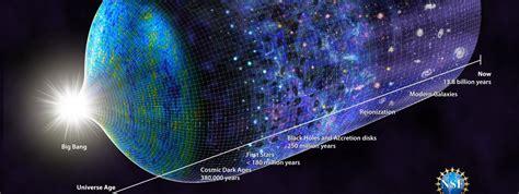 Des Astronomes D 233 Tectent Des Signaux Li 233 S Aux Premi 232 Res