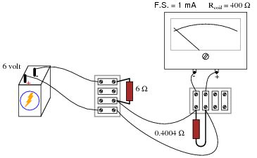 why the shunt resistor of the ammeter is small ammeter design dc electric circuits worksheets