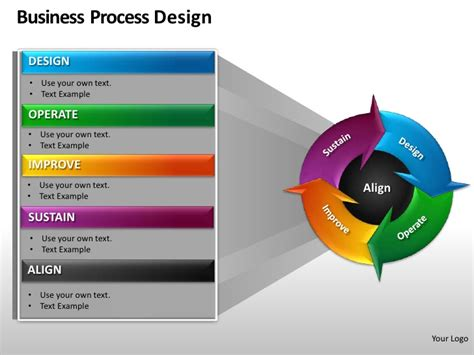 business process powerpoint templates business process design powerpoint presentation templates