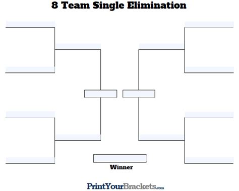 8 team bracket double elimination www imgkid com the