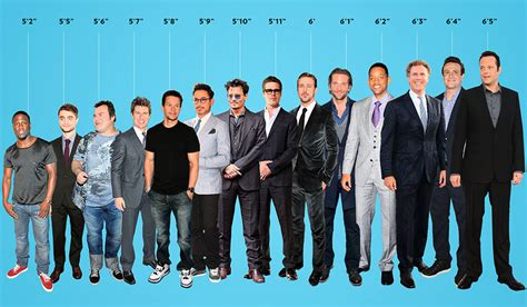 hollywood celebrities real height hollywood leading men arranged by height vulture