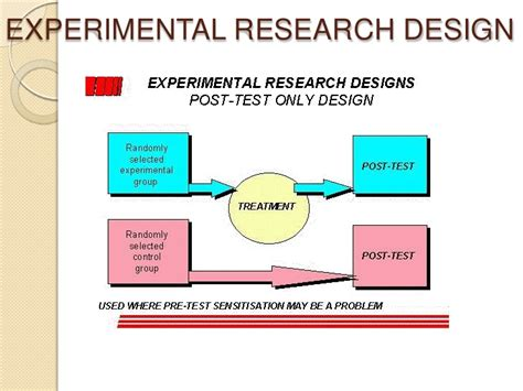 design research themes non experimental design research methodology what is a