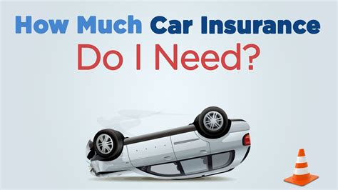 Auto Insurance by How Much Car Insurance Do I Need