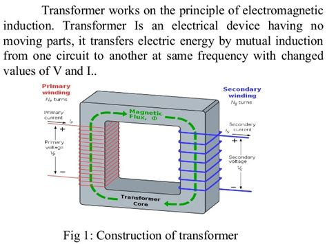 principle of electromagnetic induction in atm b tech ee ii eee u 4 transformer electrical wiring dipen patel