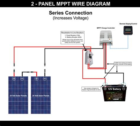 wiring diagram solar panels inverter globalpay co id