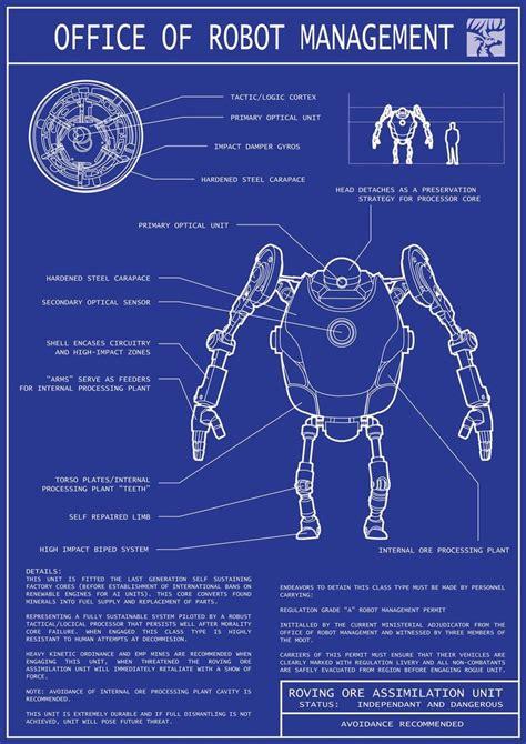 making blueprints robot blueprints 01 by jordanoth on deviantart