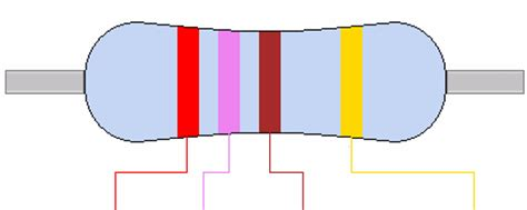 resistor color code 270 ohm 270r 270 ohm resistor colour code