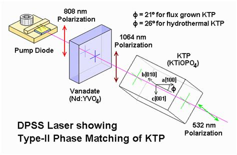 laser diode polarization direction laser diode polarization direction 28 images 808nm 40w cs mount laser diode bar for hair