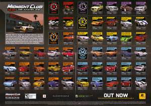 Cars List With Pictures Midnight Club Los Angeles News Rockstarwatch