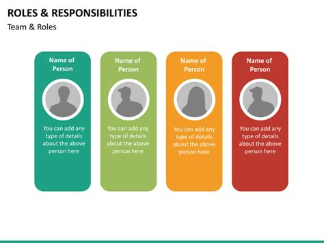 roles and responsibilities template roles and responsibilities powerpoint template sketchbubble
