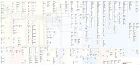 magento layout update database magento ce 2 1 3 database diagram anna v 246 lkl
