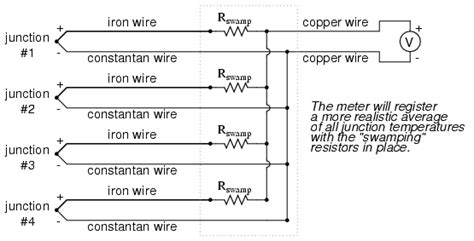 thermocouple resistance values lessons in electric circuits volume i dc chapter 9