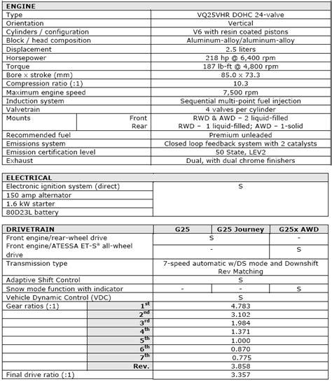 how to download repair manuals 2011 infiniti g25 parental controls service manual pdf 2011 infiniti g25 repair manual 2011 infiniti g g25 g37 owners manual