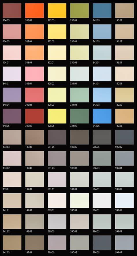 tavolozza colori pareti