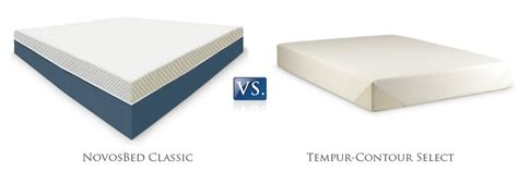 Difference Between Tempurpedic And Memory Foam Mattresses by Tempur Pedic Memory Foam Mattress Comparisons Novosbed